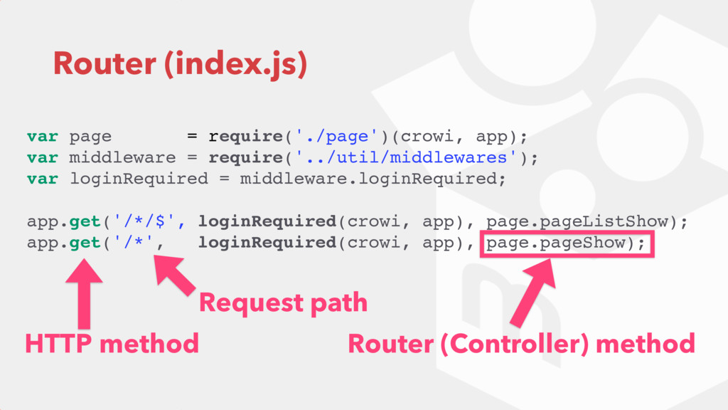 Router (index.js) var page = require('./page')(...