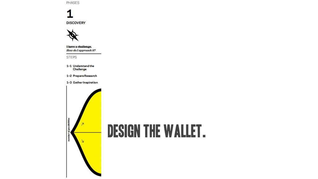 design the wallet.