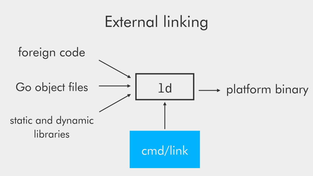 External linking cmd/link Go object files platfo...