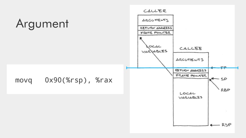 movq 0x90(%rsp), %rax Argument