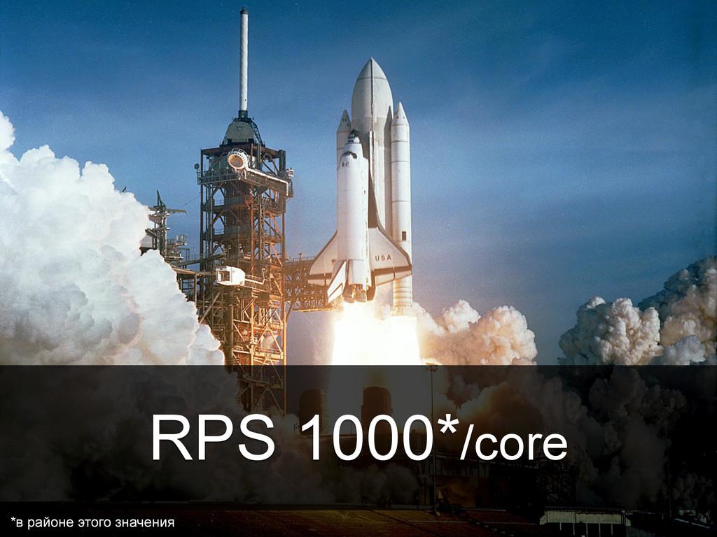 RPS 1000*/core *в районе этого значения