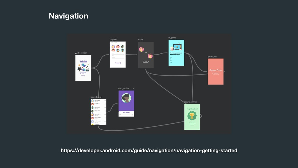 Navigation https://developer.android.com/guide/...