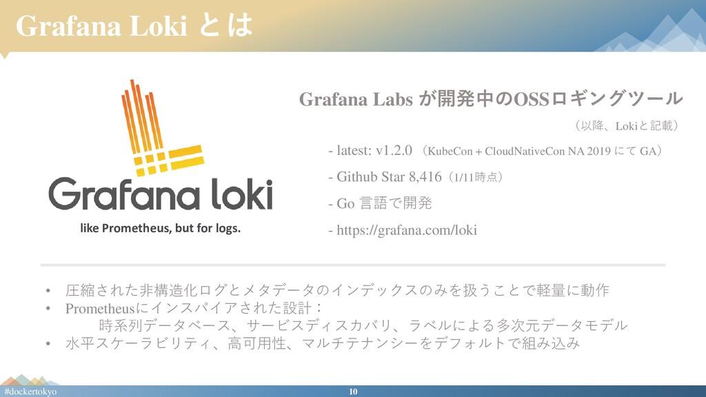 10 #dockertokyo • 圧縮された非構造化ログとメタデータのインデックスのみを扱う...