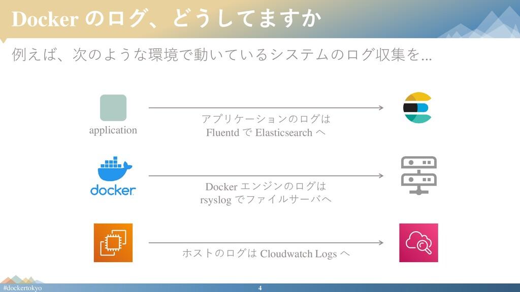 4 #dockertokyo Docker のログ、どうしてますか 例えば、次のような環境で動...