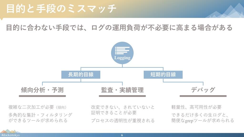 6 #dockertokyo 目的と手段のミスマッチ 改変できない、されていないと 証明できる...