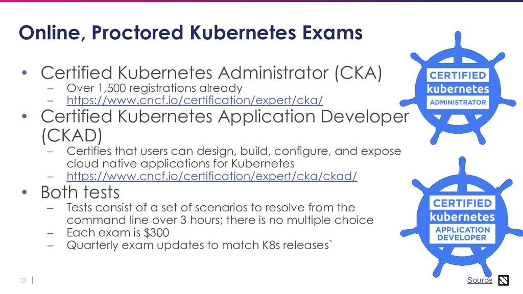 13 Online, Proctored Kubernetes Exams • Certifi...