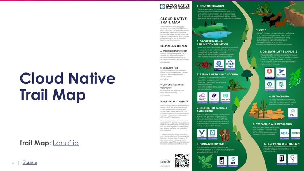6 Cloud Native Trail Map Trail Map: l.cncf.io S...