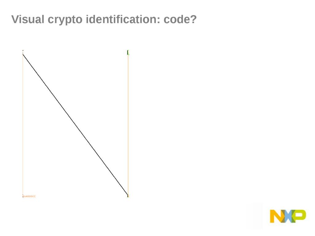Visual crypto identification: code?