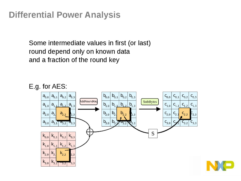 Differential Power Analysis Some intermediate v...