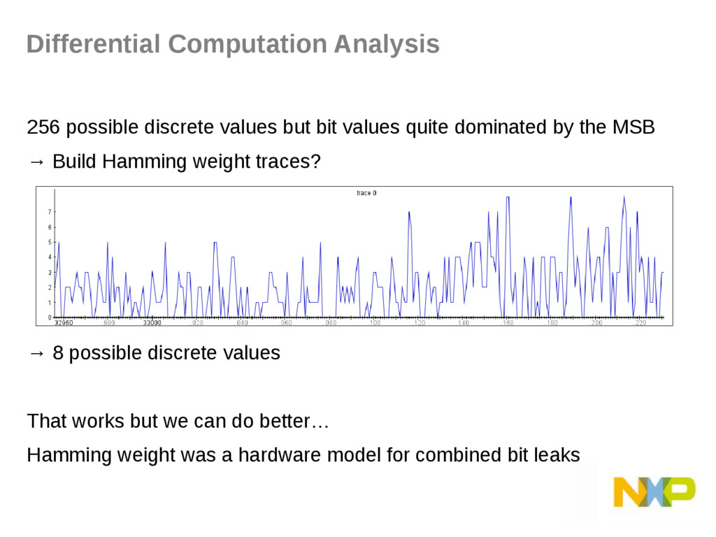 256 possible discrete values but bit values qui...