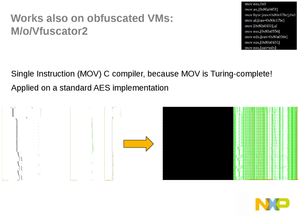 Single Instruction (MOV) C compiler, because MO...