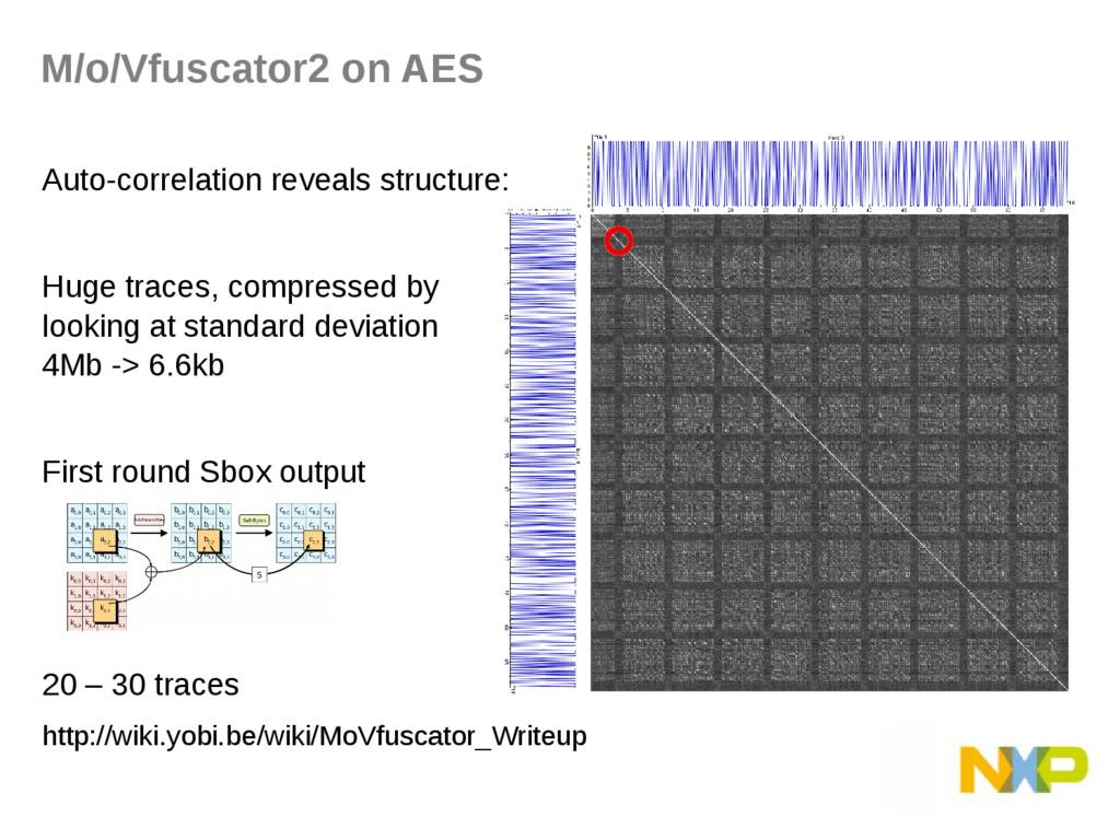 Auto-correlation reveals structure: Huge traces...
