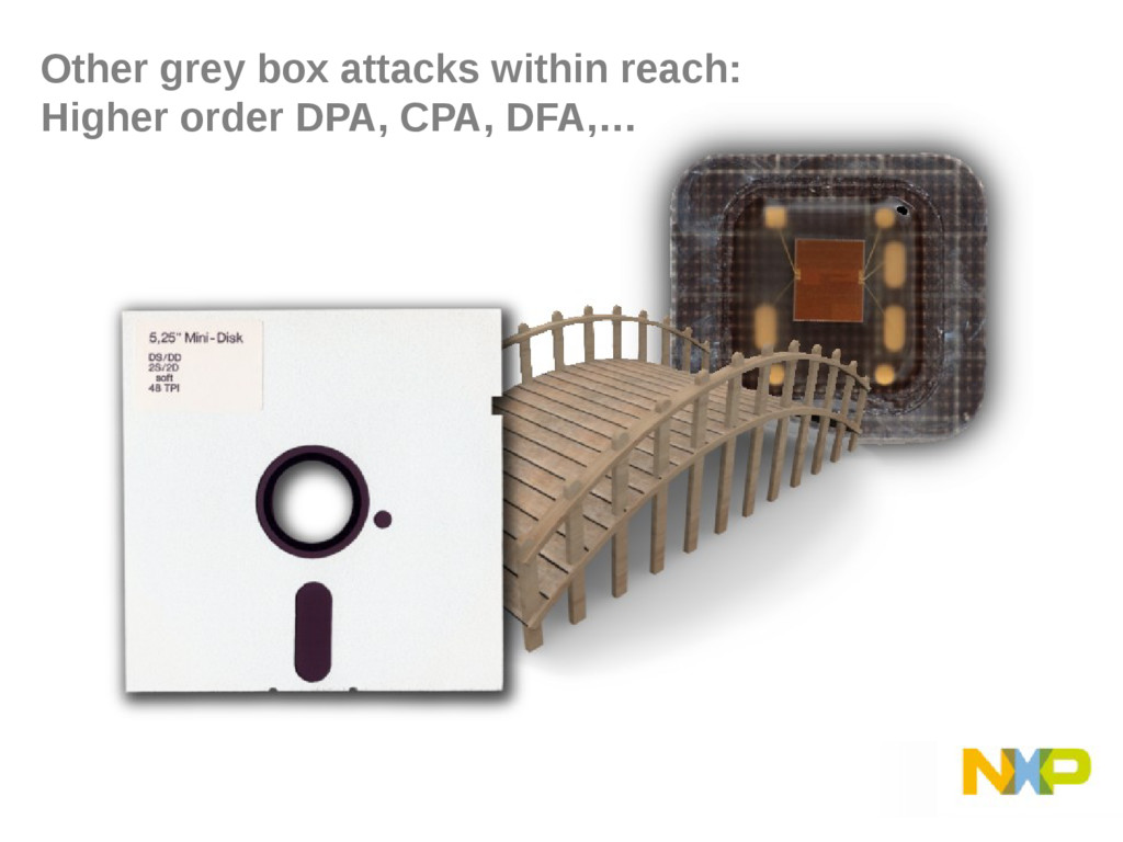 Other grey box attacks within reach: Higher ord...