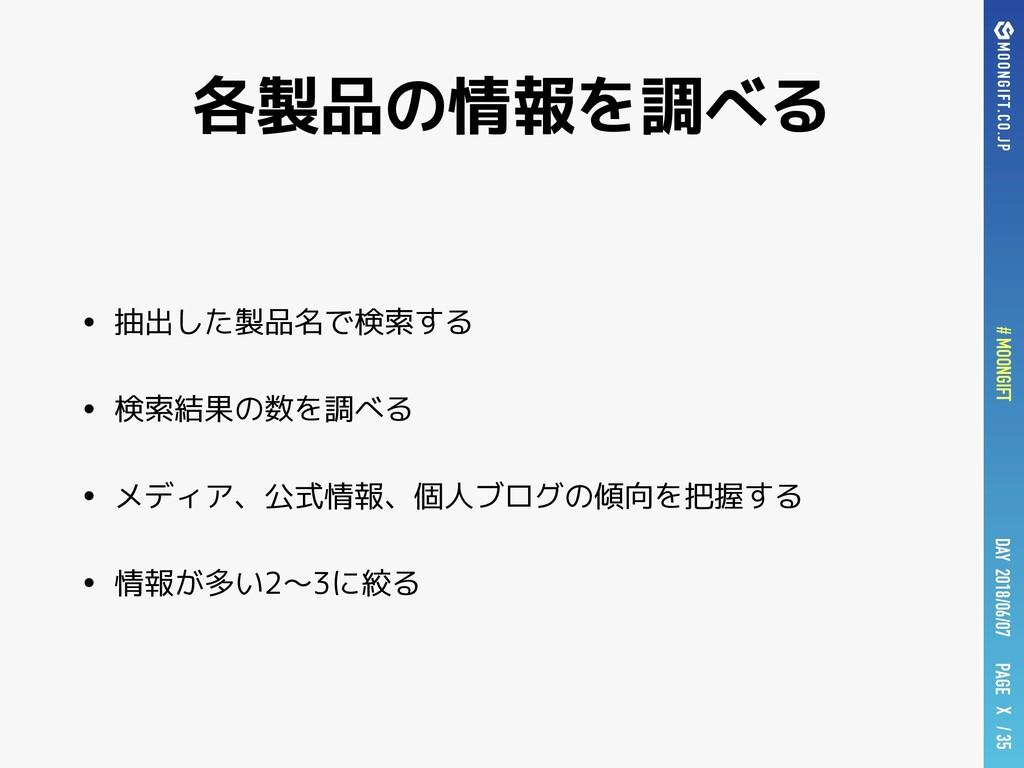 PAGE # MOONGIFT X / 35 DAY 2018/06/07 各製品の情報を調べ...