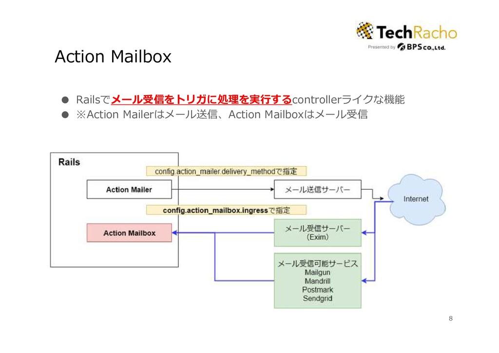 Action Mailbox ● Railsでメール受信をトリガに処理を実⾏するcontrol...