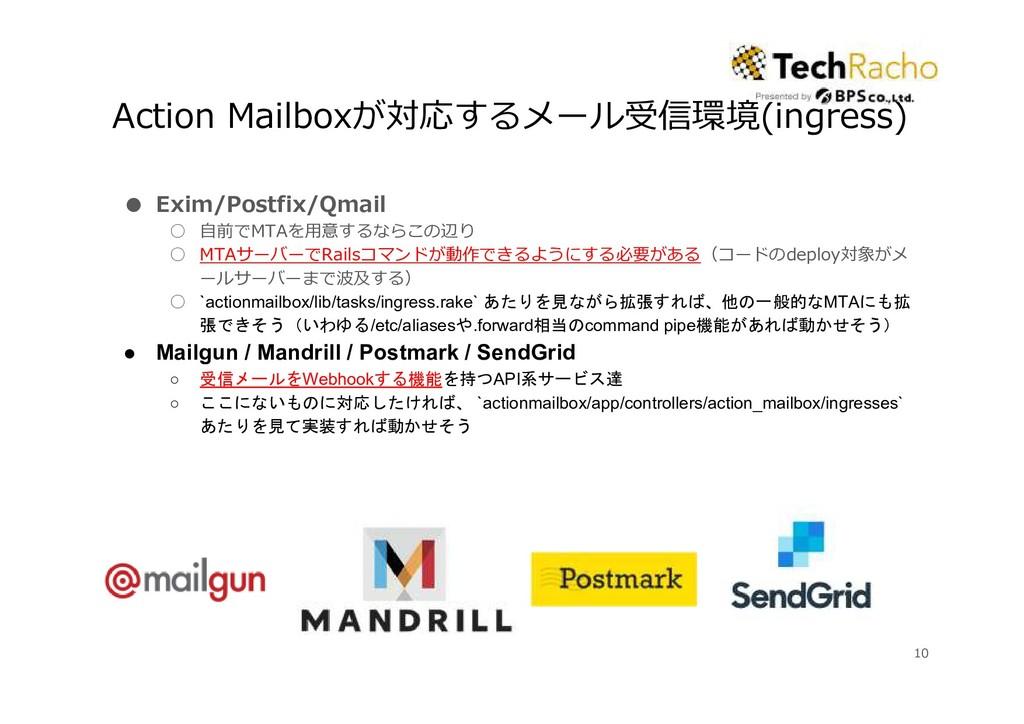 Action Mailboxが対応するメール受信環境(ingress) ● Exim/Post...