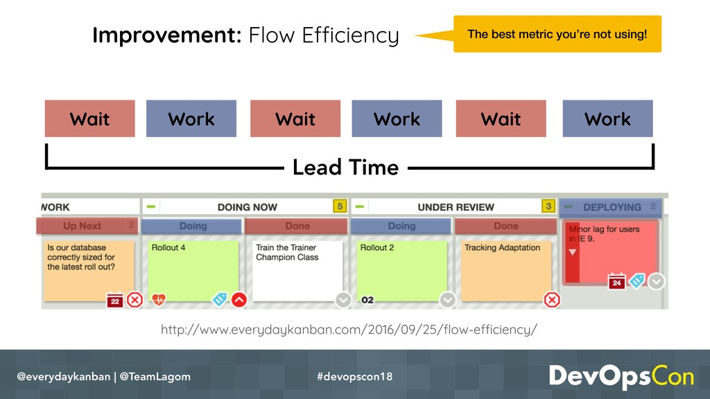 Improvement: Flow Efficiency @everydaykanban | ...