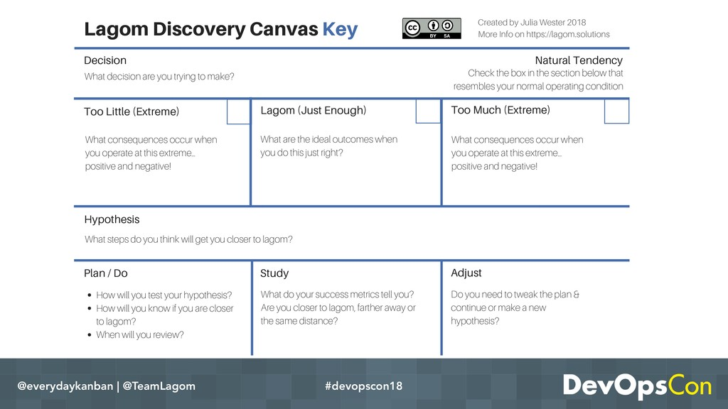 @everydaykanban | @TeamLagom #devopscon18 Creat...