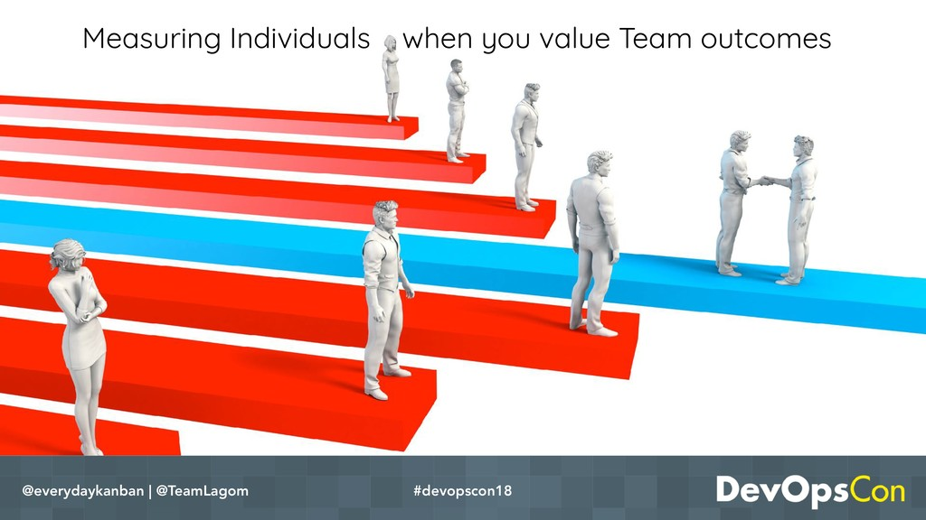 Measuring Individuals when you value Team outco...