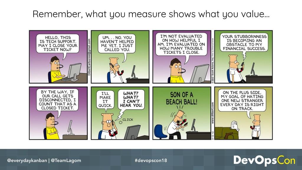 @everydaykanban | @TeamLagom #devopscon18 Remem...