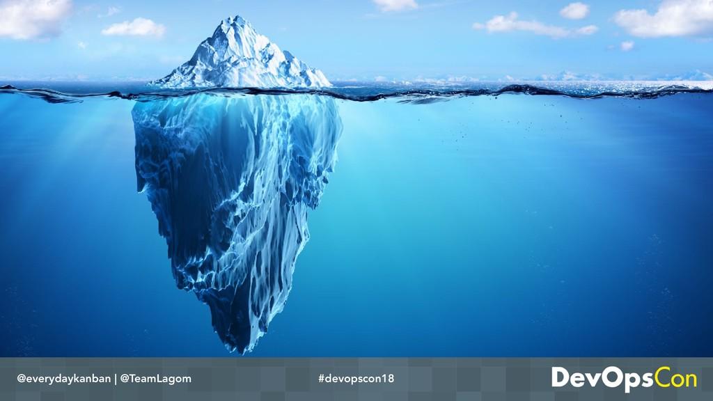 @everydaykanban | @TeamLagom #devopscon18