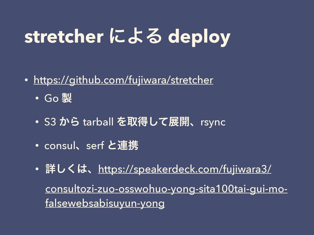 stretcher ʹΑΔ deploy • https://github.com/fujiw...