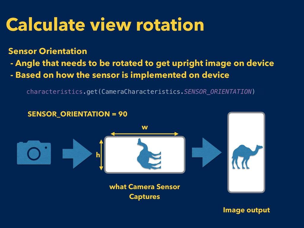 Calculate view rotation characteristics.get(Cam...