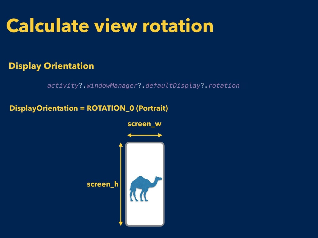 Calculate view rotation Display Orientation Dis...