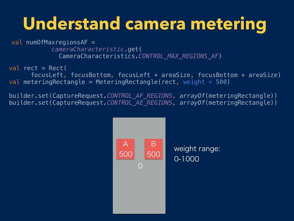 Understand camera metering val rect = Rect( foc...