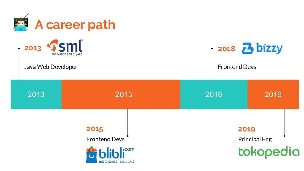  A career path 2013 2015 2018 2019 2013 Java W...