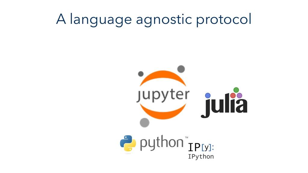A language agnostic protocol u a l j i