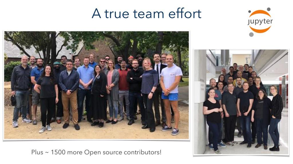 Plus ~ 1500 more Open source contributors! A tr...