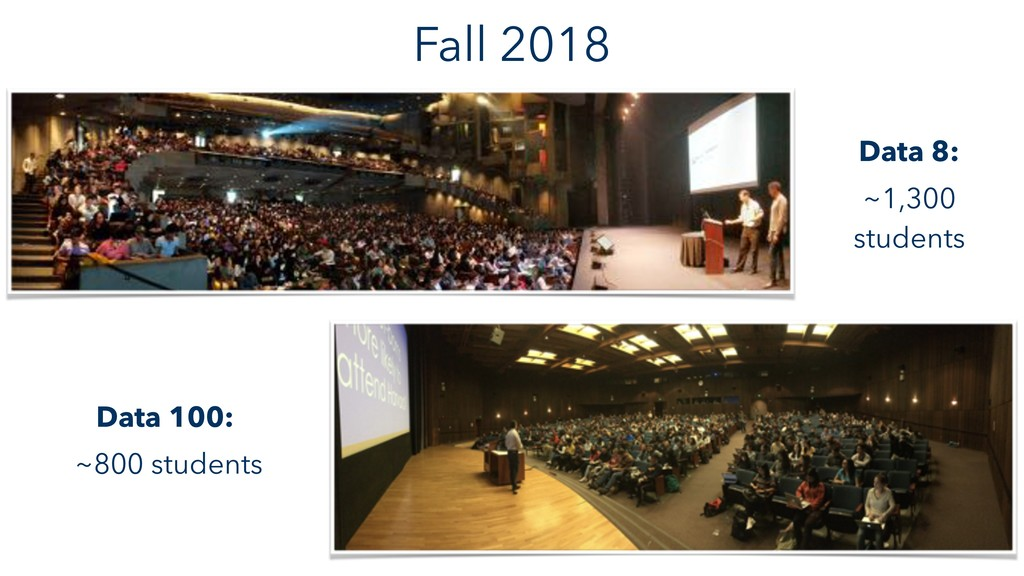 Fall 2018 Data 100: ~800 students Data 8: ~1,30...