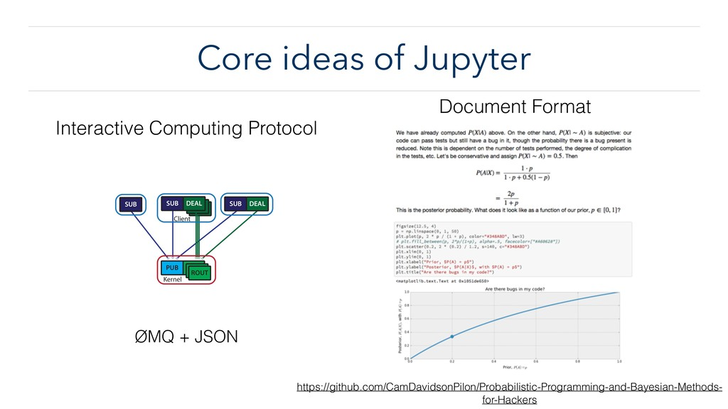Core ideas of Jupyter Document Format https://g...