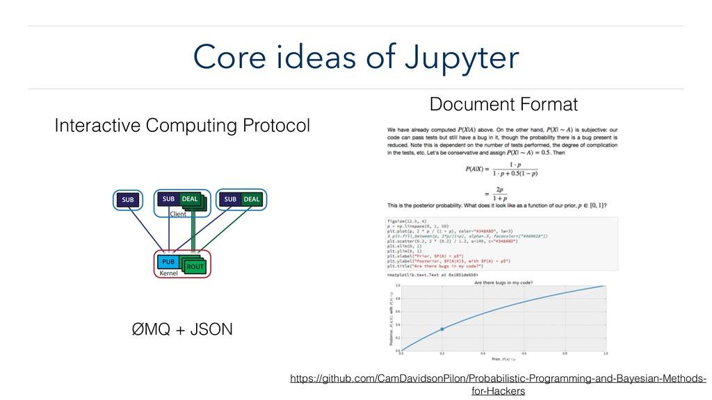 Core ideas of Jupyter Document Format https://g...