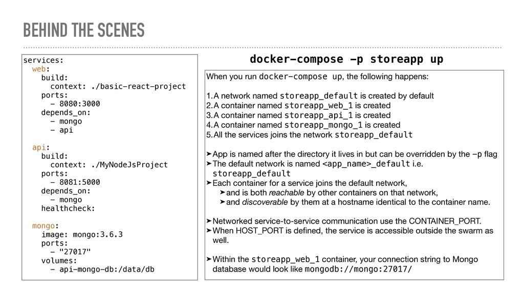 BEHIND THE SCENES services: web: build: context...
