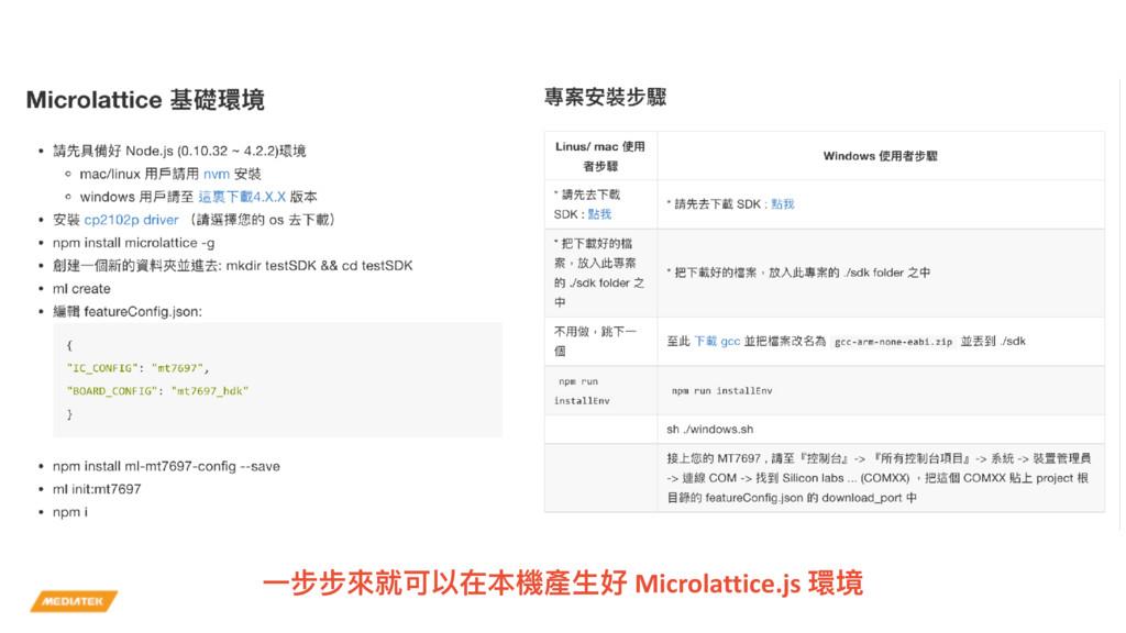 ⼀一步步來來就可以在本機產⽣生好 Microlattice.js 環境