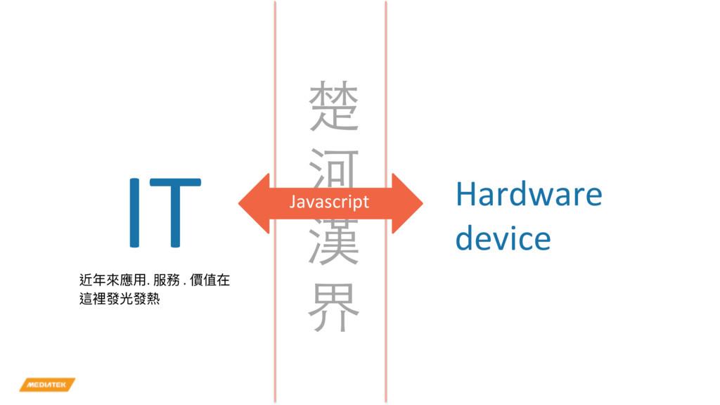 IT# Hardware# device## # # # # Javascript# ...