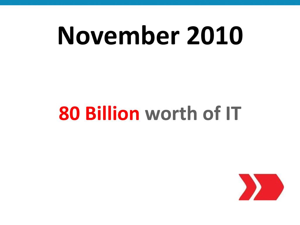 November 2010 80 Billion worth of...
