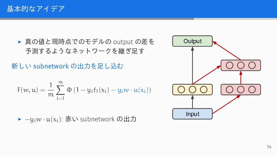 基本的なアイデア ▶ 真の値と現時点でのモデルの output の差を 予測するようなネットワ...