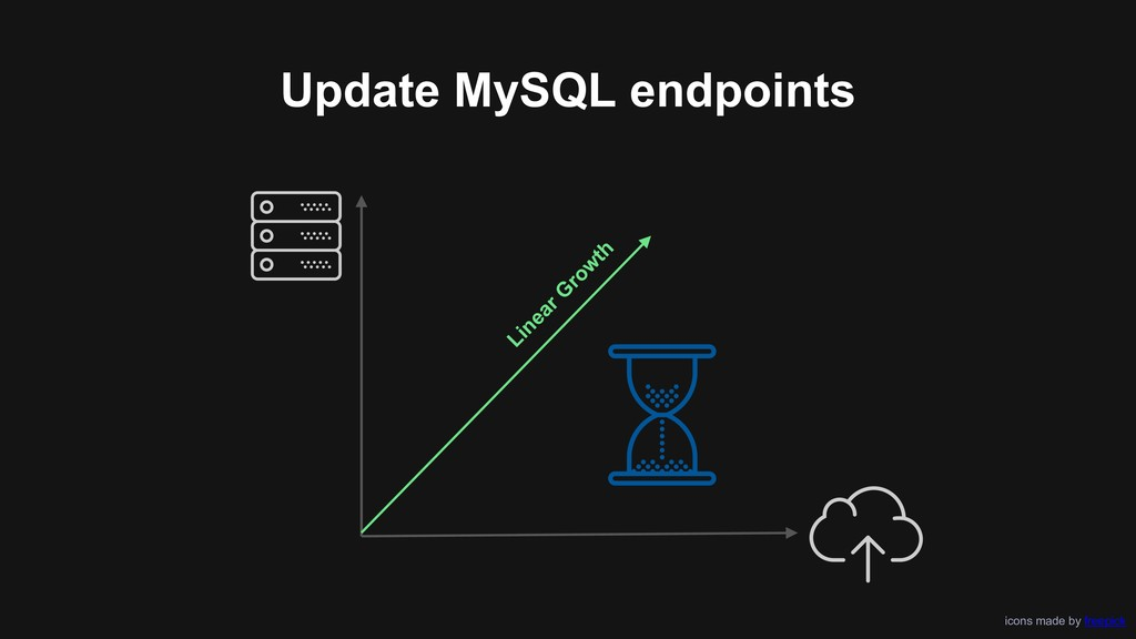 Update MySQL endpoints icons made by freepick L...