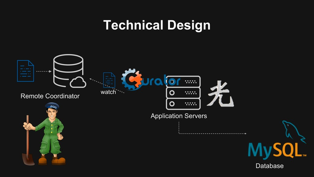 Technical Design Application Servers Remote Coo...