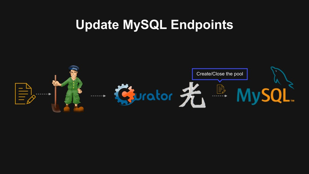 Update MySQL Endpoints Create/Close the pool