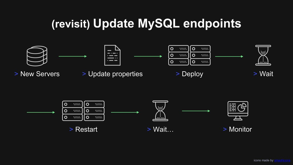 (revisit) Update MySQL endpoints icons made by ...
