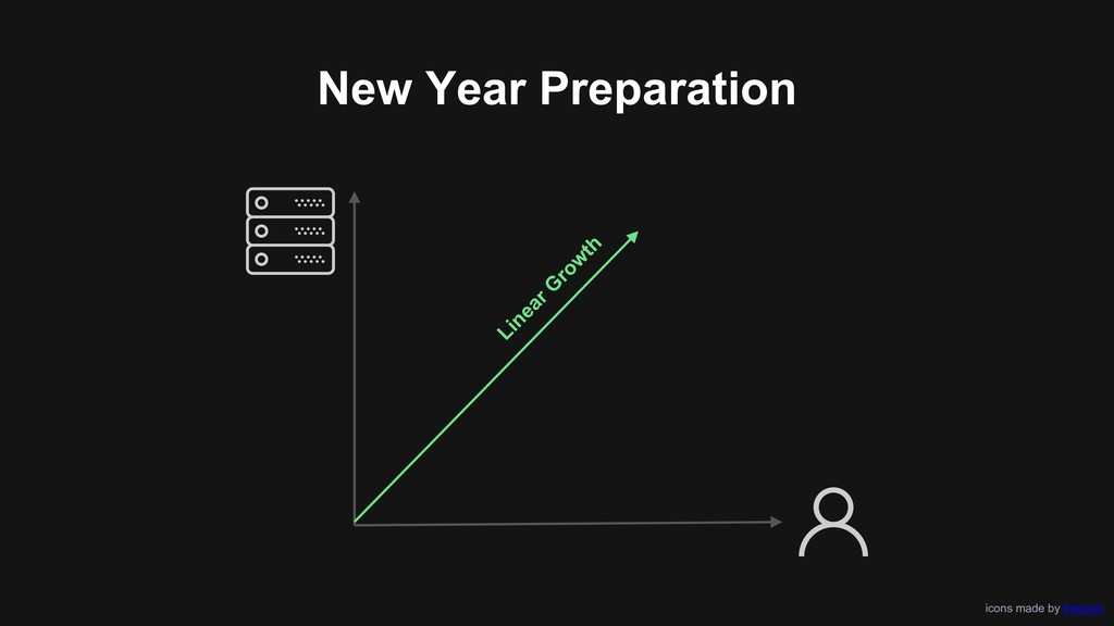 New Year Preparation icons made by freepick Lin...