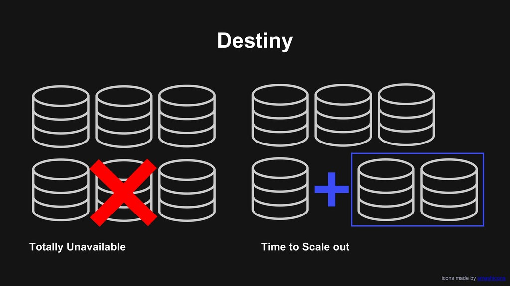 Destiny Time to Scale out Totally Unavailable i...