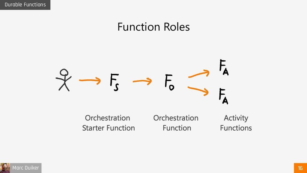 Marc Duiker Durable Functions Function Roles