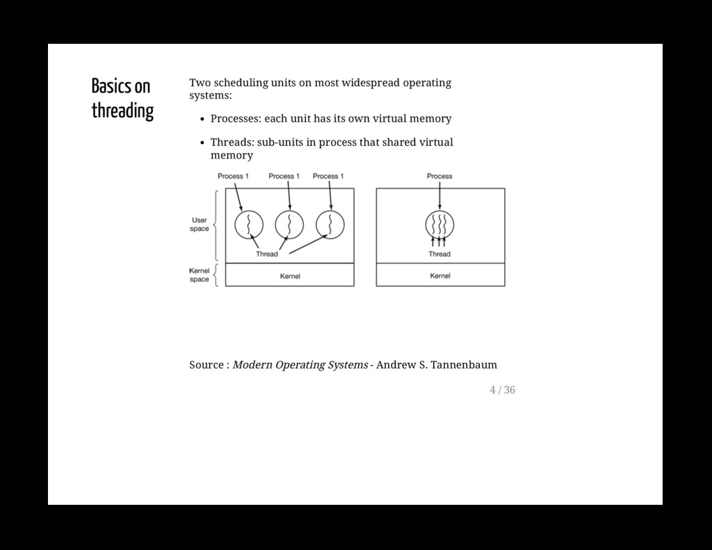Basics on threading Two scheduling units on mos...
