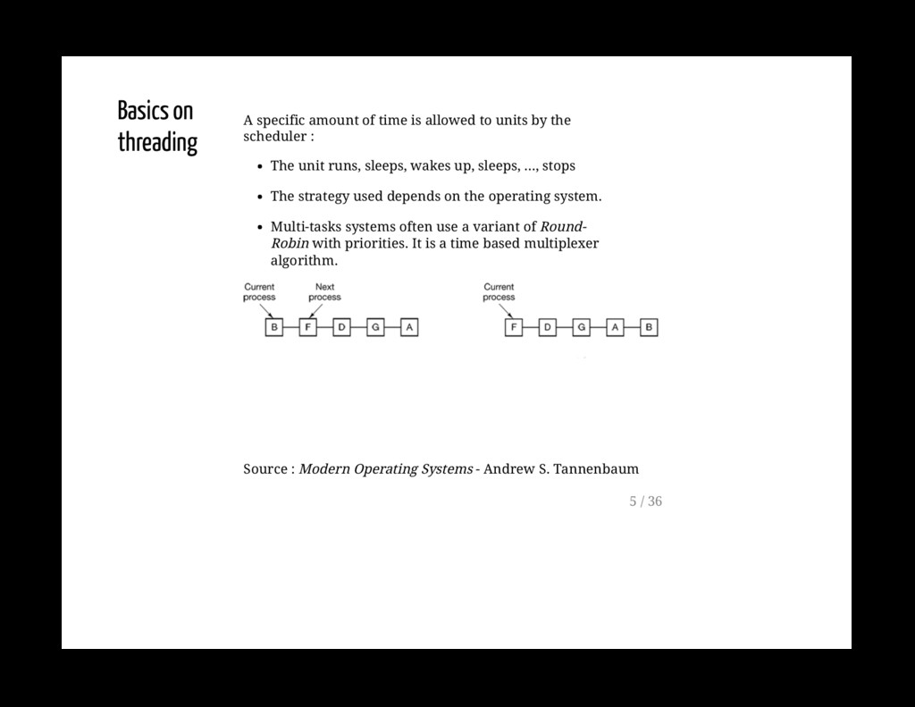 Basics on threading A specific amount of time i...