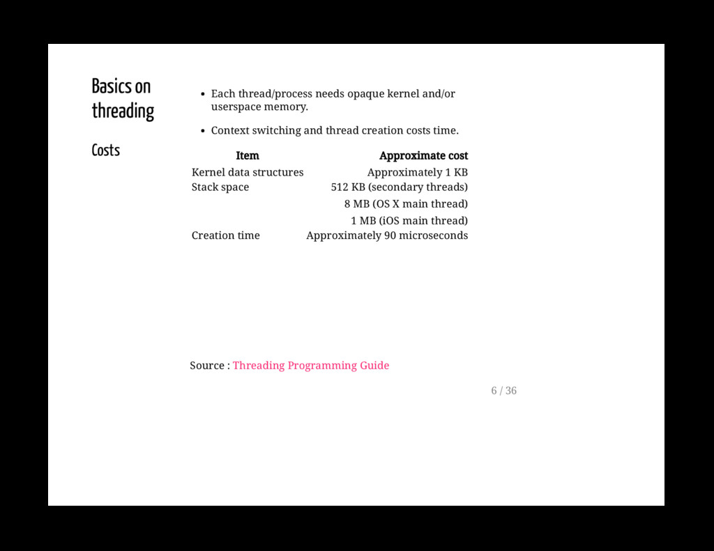 Basics on threading Costs Each thread/process n...
